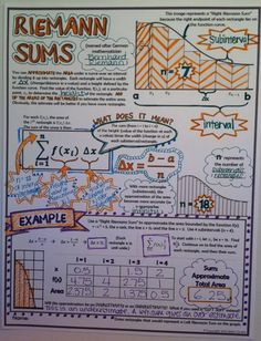 """Riemann Sums for Calculus - """"Doodle notes"""" format gets both hemispheres of the brain working together and communicating for better learning and retention of the material (plus the added bonus of relaxation - a great way to decrease math anxiety! Calculus Notes, Ap Calculus, Math Notes, Math Teacher, Math Classroom, Teaching Math, Teacher Stuff, Math Help, Fun Math"""