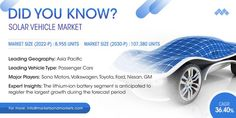 Solar Vehicle Market innovation, demand and opportunities reported in the latest study Solar Charging Station, Ev Charging Stations, Volkswagen Germany, Energy Density, Nashville News, Control Unit, Greenhouse Gases, Commercial Vehicle, Car In The World