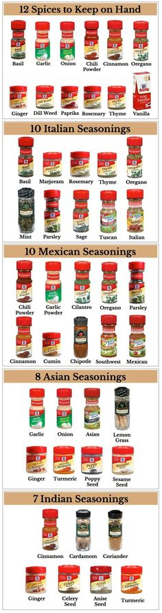 Great suggestion of spices to keep on hand and what spices to put together to create certain ethnic flavors...