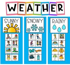Weather Activities For Kids - Teaching Special Thinkers