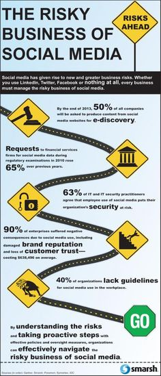 SOCIAL MEDIA -         The risky business of Social Media #infografia #infographic #socialmedia.