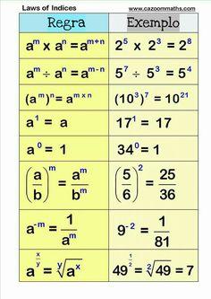 #study #matematica #indice