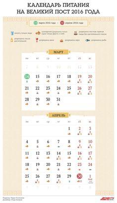 В этой заметке я собрал несколько разъяснений о том, какую пищу в какие дни можно есть постящимся, и привел календарь питания в Великий пост 2015 года.