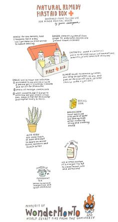 Natural Remedy First Aid Box