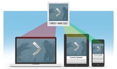Better #Responsive Images with #WordPress #Blog http://www.dbswebsite.com/blog/2013/11/26/better-responsive-images-wordpress/