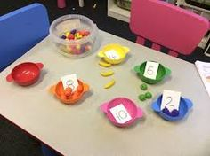 Image result for basket handas surprise Talk 4 Writing, Handas Surprise, Hen Farm, Early Years Classroom, Inspired Learning, Red Hen, Very Hungry Caterpillar, Morning Work, Motor Activities