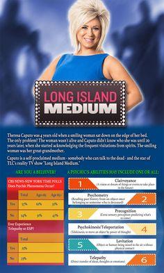 Long Island Medium Psychic TV Series