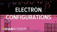 Ionization energy trends periodic table trends periodic table electron configurations 2 electronic structure of atoms chemistry urtaz Gallery
