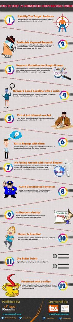 12 Ways to Optimizing SEO Copy Writing