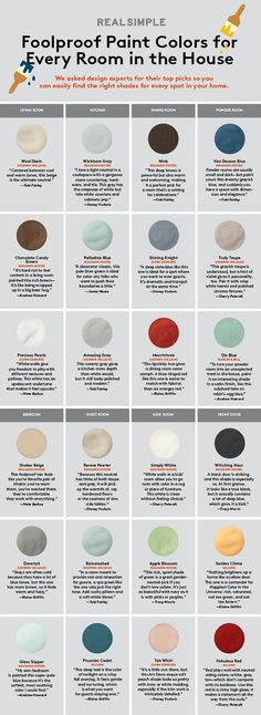 Are you moving into a new home or rearranging the one you live in and need some tips on layout?  I found this great little cheat sheet online!  All of these fun designer cheat sheets and more are located on our Pinterest Board here for a closer look.   If you are into Feng Shui here is a fun little color meanings chart from House Beautiful!  What colors you lean towards?  I always pick greens, blues, grey + whites!  And finally check out these tips for colors that lighten and brighten a room…