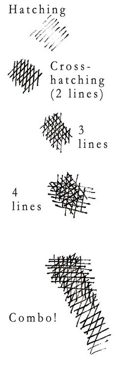 Types-of-Hatching-Marks