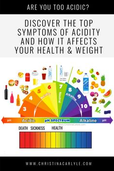 Acidity symptoms - Learn what acidity is, the top symptoms of pH imbalances, how to test your acidity and pH levels and how to balance your body's pH so you can stay healthy and get fit. for women ph balance Weight Loss Help, How To Lose Weight Fast, Fitness Tips, Health Fitness, Gut Health, Fitness Motivation, Alkaline Diet Recipes, Health And Wellness Center, Ph Levels