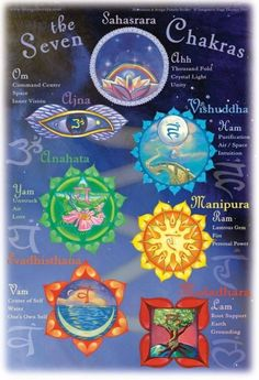 Chakras 102:  our practice our chakras