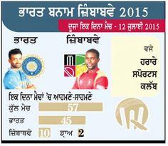 ਭਾਰਤ ਤੇ ਜ਼ਿੰਬਾਬਵੇ ਵਿਚਕਾਰ ਦੂਸਰਾ ਇਕ ਦਿਨਾ ਮੈਚ ਅੱਜ Check more at http://www.wikinewsindia.com/punjabi/ajit-jalandhar/sports-ajit-jalandhar/%e0%a8%ad%e0%a8%be%e0%a8%b0%e0%a8%a4-%e0%a8%a4%e0%a9%87-%e0%a8%9c%e0%a8%bc%e0%a8%bf%e0%a9%b0%e0%a8%ac%e0%a8%be%e0%a8%ac%e0%a8%b5%e0%a9%87-%e0%a8%b5%e0%a8%bf%e0%a8%9a%e0%a8%95%e0%a8%be%e0%a8%b0/