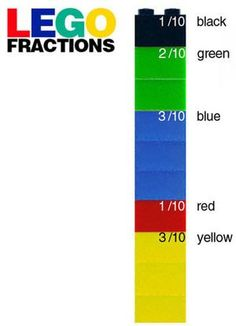 LEGO fractions - I love LEGOS! This is an easy way to make fractions visual and hands-on