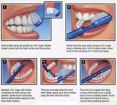 Simple Step By Step Guide To Brushing Your Teeth For Healthy Teeth & Gums