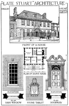 Late Stuart Architecture, House Front and Plan. Mompesson House.
