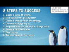 John Kotter's Leading Bold Change (Our Iceberg Is Melting)