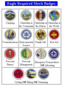Scouting/Duty to God Requirements