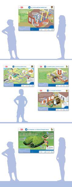 Ville de Lille / Dalkia : panneaux pédagogiques de sensibilisation au développement durable pour l'école de la forêt de Phalempin © Sous Tous les Angles, illustrations : AISK Angles, Symbols, Illustrations, Map, Forest School, Sustainable Development, Charts, Illustration, Illustrators