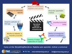 Storytelling y narrativas digitales como estrategia para el desarrollo de competencias - Internet en el Aula