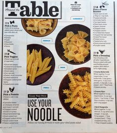 Steps to a perfect pasta salad: 1. Pick pasta 2. Pick veggies 3. Pick a protein 4. Pick a flavor booster 5. Pick a dressing (from parade magazine July 2013).