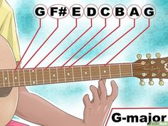 Tonleitern auf der Gitarre lernen – wikiHow Source by ponypunisher Our Reader Score[Total: 0 Average: Related Simple Acoustic Guitar Songs For Beginners (Videos… Music Theory Guitar, Guitar Chords For Songs, Music Chords, Guitar Chord Chart, Music Guitar, Playing Guitar, Learning Guitar, Learn Guitar Scales, Learn Acoustic Guitar