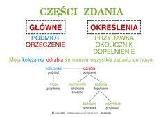 Internet, Map, Education, Learning, School, Kids, Polish, Fashion, Speech Language Therapy