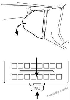 Interior fuse box diagram: Ford F-150 (2004, 2005, 2006