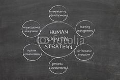 Schemat biznes Kapitał Ludzki