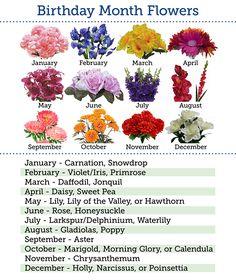 Tattoo Flower Meaning Birth Month Tattoo Flower Me October Birth Flowers, June Flower, Birth Flowers By Month, July Month Flower, Birth Month Colors, Flower Bouquet Tattoo, Birth Flower Tattoos, Tattoo Flowers, Tatto Mini