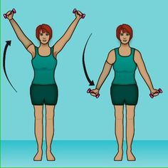 How to Do Arm Lymphedema Exercises: Shoulder Abduction - Standing Exercise