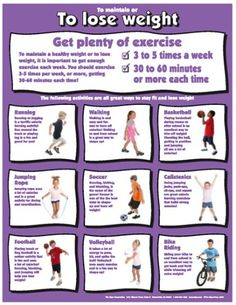Lose Weight Exercise 17' X 22' Laminated Poster *** See this great product. (Amazon affiliate link)