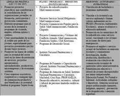 Temas y problemas de los jóvenes colombianos al comenzar el siglo XXI