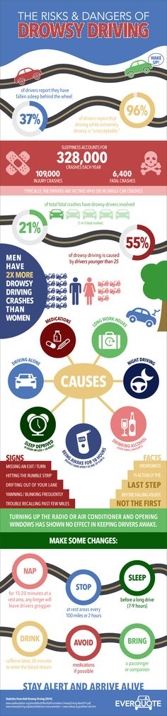 drowsy driving facts/statistics infographic, drive safe!