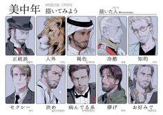 Character Model Sheet, Character Concept, Character Art, Concept Art, Boy Illustration, Character Illustration, Drawing Reference, Design Reference, Boy Art