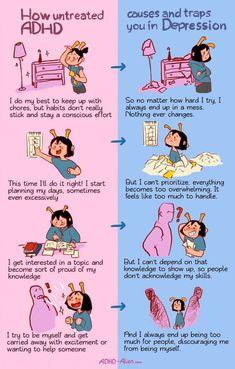 Causes Of Adhd, Adhd Symptoms, Adhd Facts, Mental Illness Awareness, Adhd Help, Adhd Brain, Adhd Strategies, Adult Adhd, Toxic People