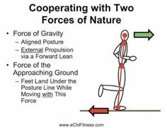 Learn to cooperate with two forces of running to improve your strategy and get more physical benefit and enjoyment out of your run!