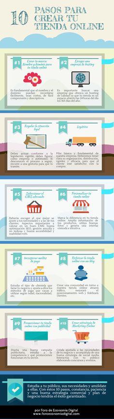 Hola: Una infografía con 10 pasos para crear tu tienda online. Vía Un saludo Anuncios Relacionado