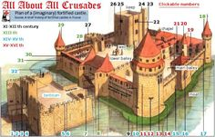 A very cool site with clickable numbers taking you to castle and church terms
