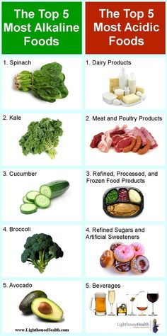 Diet Tips Eat Stop Eat - Understanding acid/alkaline balance, how to test your pH and how to use diet in order to make adjustments to it. In Just One Day This Simple Strategy Frees You From Complicated Diet Rules - And Eliminates Rebound Weight Gain Alkaline Vs Acidic Foods, Alkaline Fruits, Alkaline Recipes, Stop Eating, Clean Eating, Healthy Tips, Healthy Recipes, Healthy Menu, Clean Eating Tips