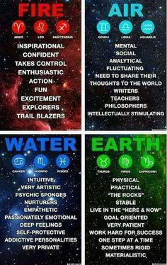 Horoscope Junkie!!!!