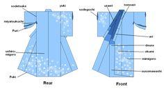 着物の解剖。The anatomy of a Kimono - via Wikipedia. #Japan #fashion