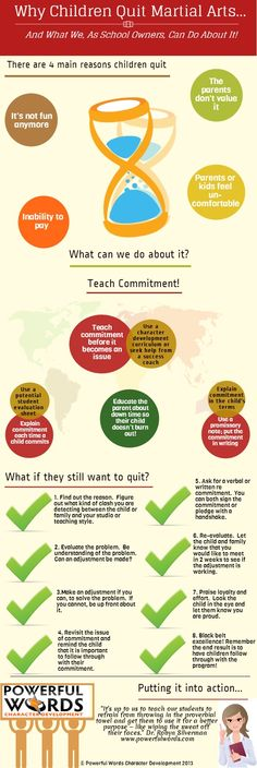 Why Children Quit Infographic #powerfulwords #drrobyn #martialarts