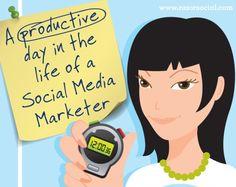 """Esta infografía de RazorSocial ilustra el ajetreado estilo de vida de los """"marketeros"""" 2.0. Escuchar podcasts, anotar ideas en Evernote, leer contenidos en Zite, el email marketing, la escritura y ..."""
