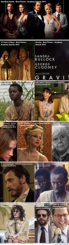 2014 Oscar Nominees | 86th Academy Awards Nominations