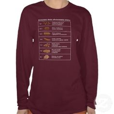 Shop for the perfect bristol stool chart gift from our wide selection of designs, or create your own personalized gifts. Dining Room Chair Cushions, Bristol Stool, Stool Chart, Sweatshirts, Long Sleeve, Sweaters, Mens Tops, Gifts, Shopping