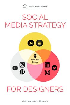 Use social media to improve your career opportunities as a designer. Don't just dust off you portoflio once a year and call it good. Always be documenting! Graphic Design Tools, Tool Design, Graphic Design Inspiration, App Design, Future Jobs, Career Opportunities, Creative Thinking, Personal Branding, Instagram Story