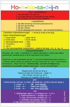 Ho-le-kla-sa-d-ij-n > overzicht Dutch Language, Rudolf Steiner, Gifted Kids, Kids Education, Growing Up, Classroom, Teacher, Letters, Writing