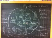Teachers have to get creative too. For adult classes use the blackboard to help elicit vocabulary from them... here's the dining table.